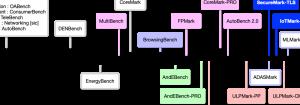 eembc-product-timeline-1000×350